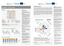 Riga's Fact Sheet